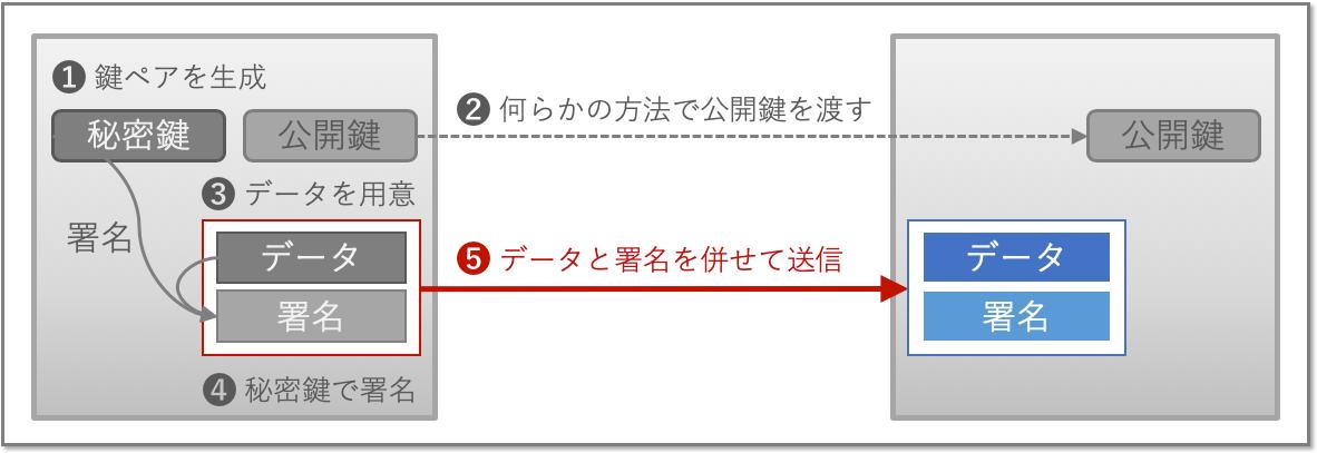 digital_signature_5.png