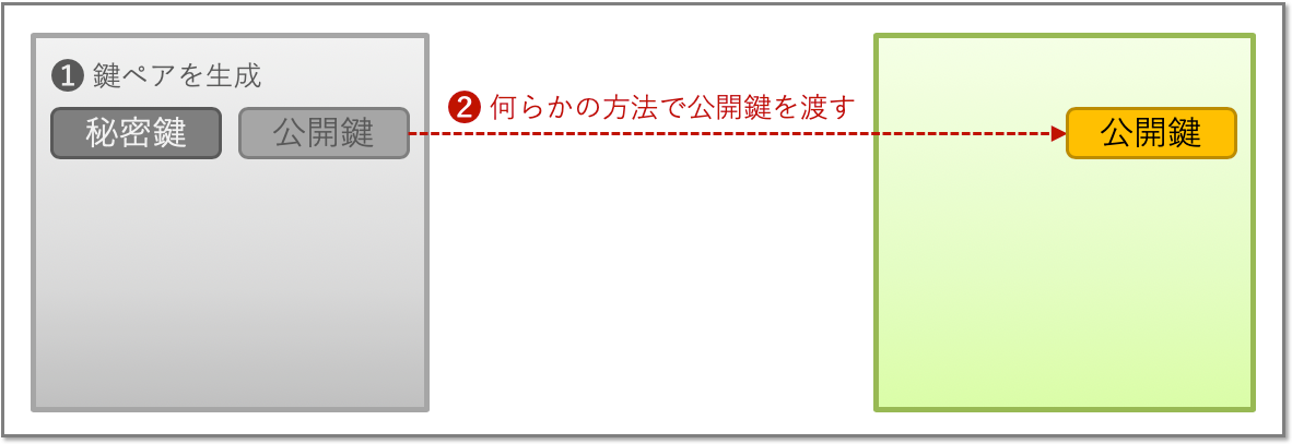 digital_signature_2.png