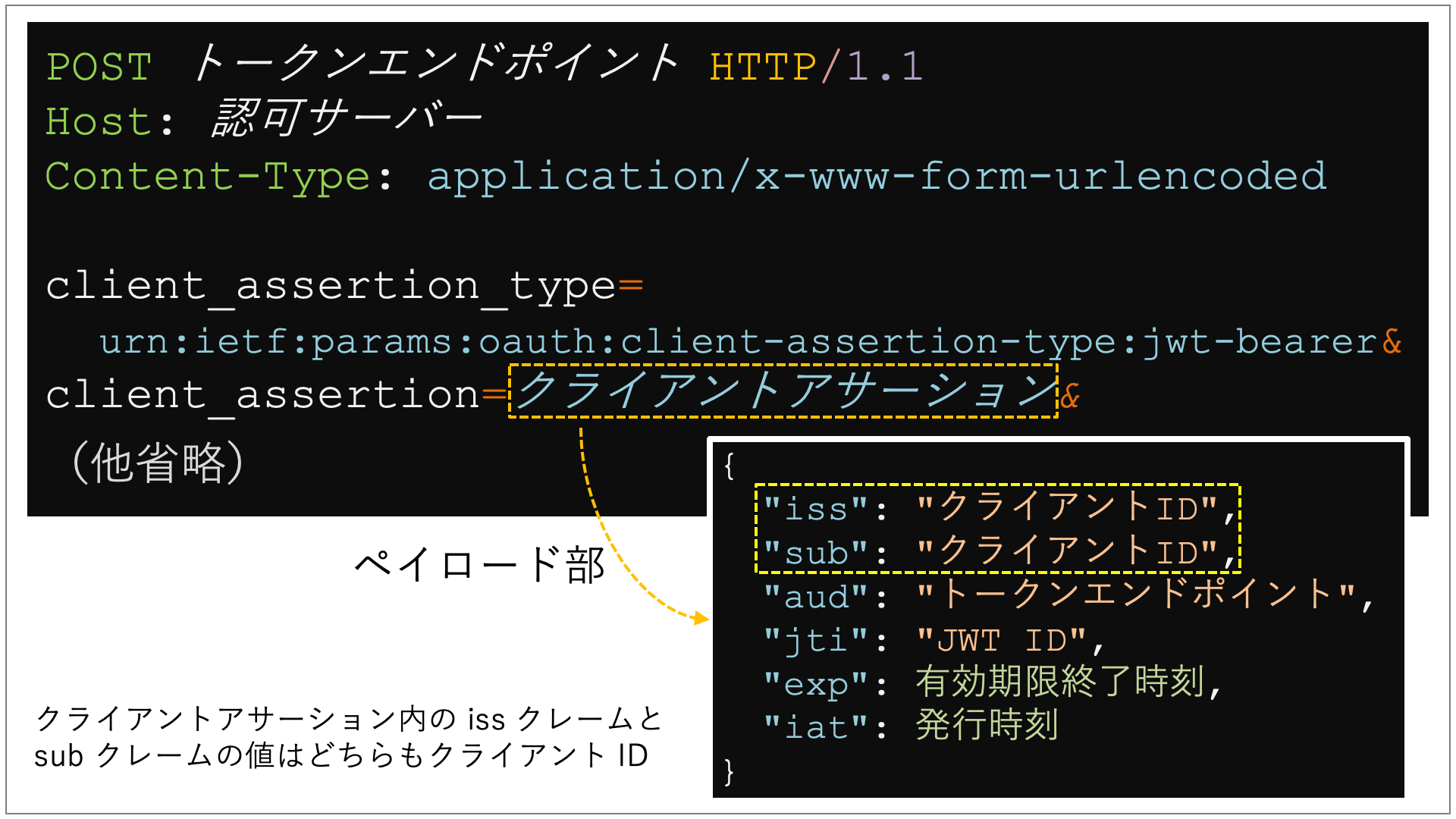 client_ids_in_client_assertion.png