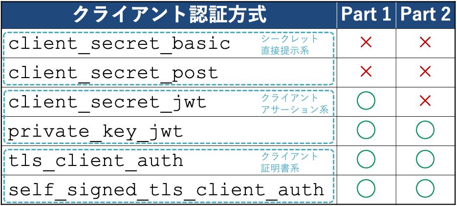 client_auth_fapi.png