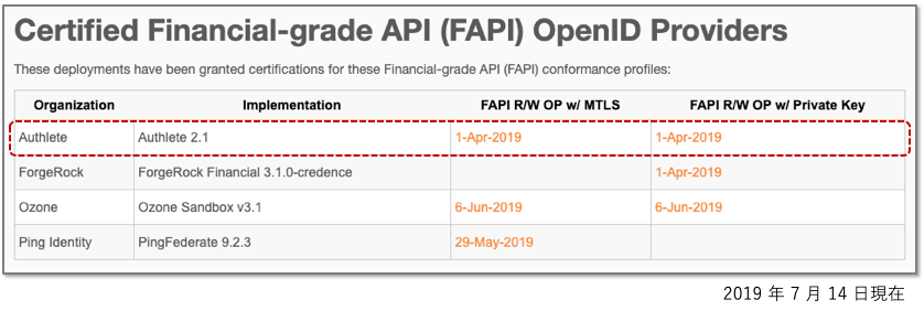 certified_fapi_ops_20190714.png