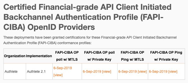 FAPI-CIBA_OPs_20190920.png