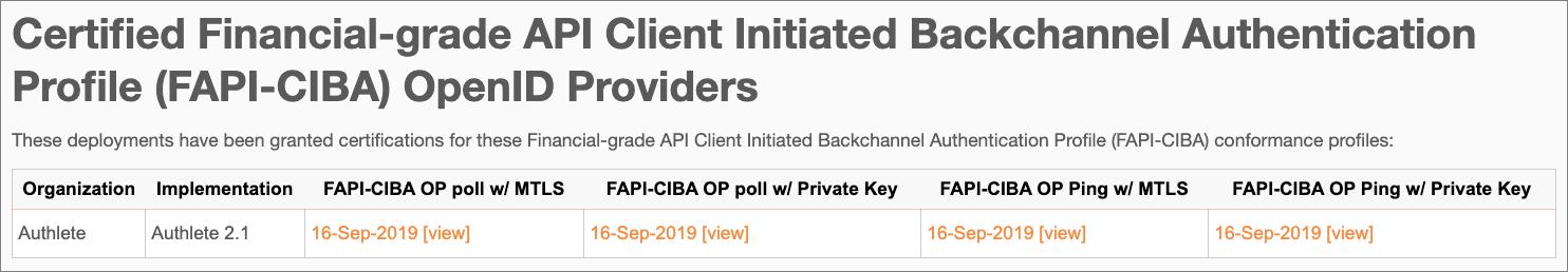 certified_fapi_ciba_ops_20190916.png