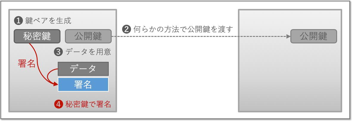 digital_signature_4.png