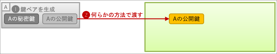 certificate_chain_02.png