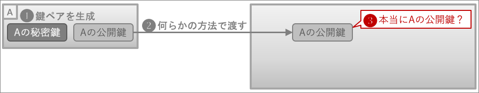 certificate_chain_03.png