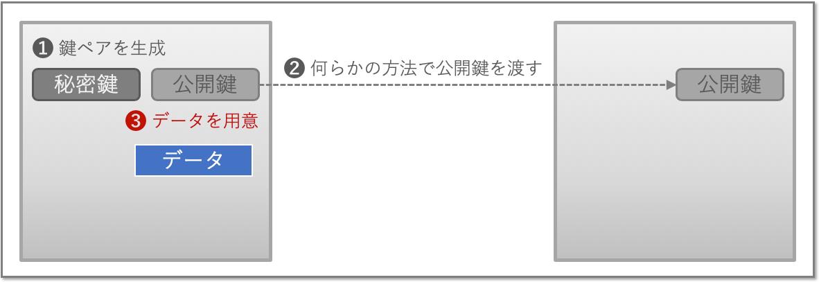 digital_signature_3.png