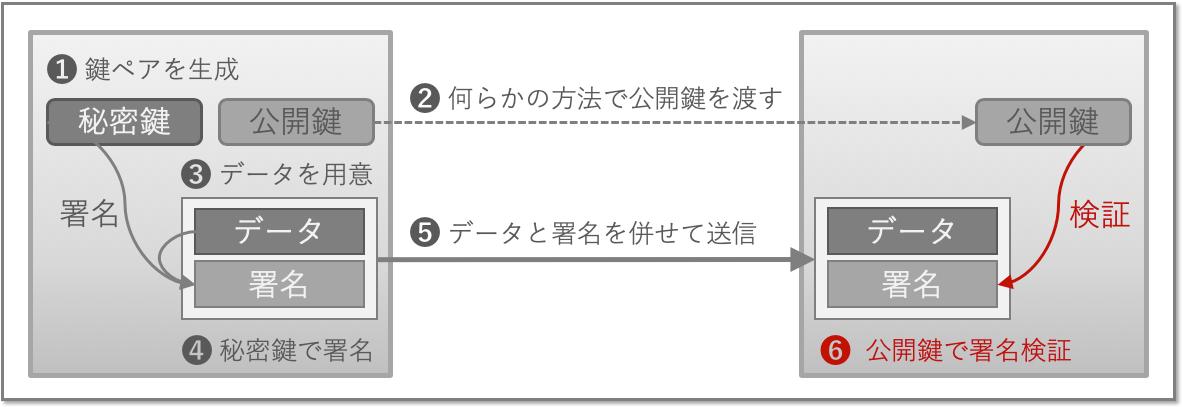 digital_signature_6.png