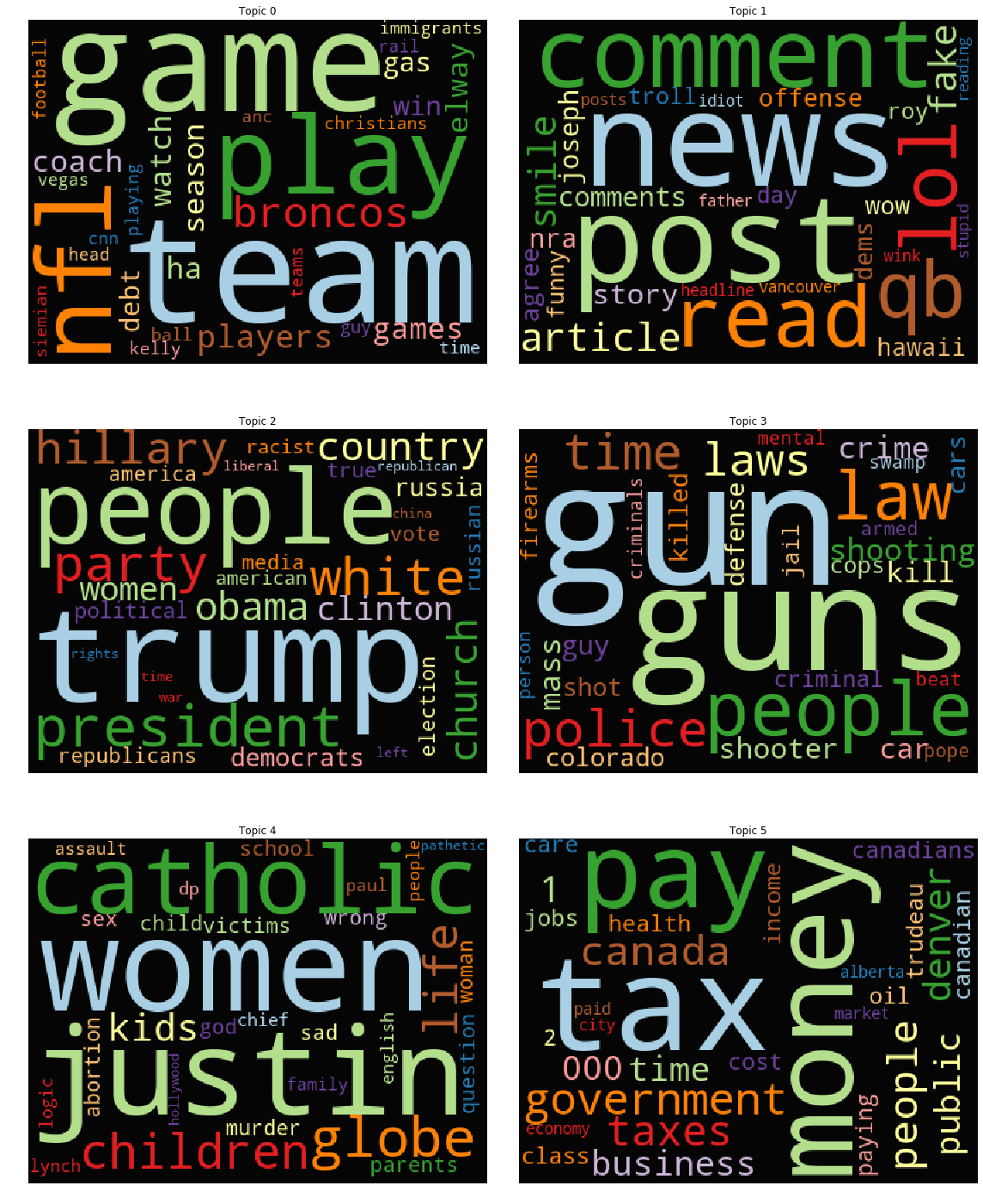 WordCloud_v2.png
