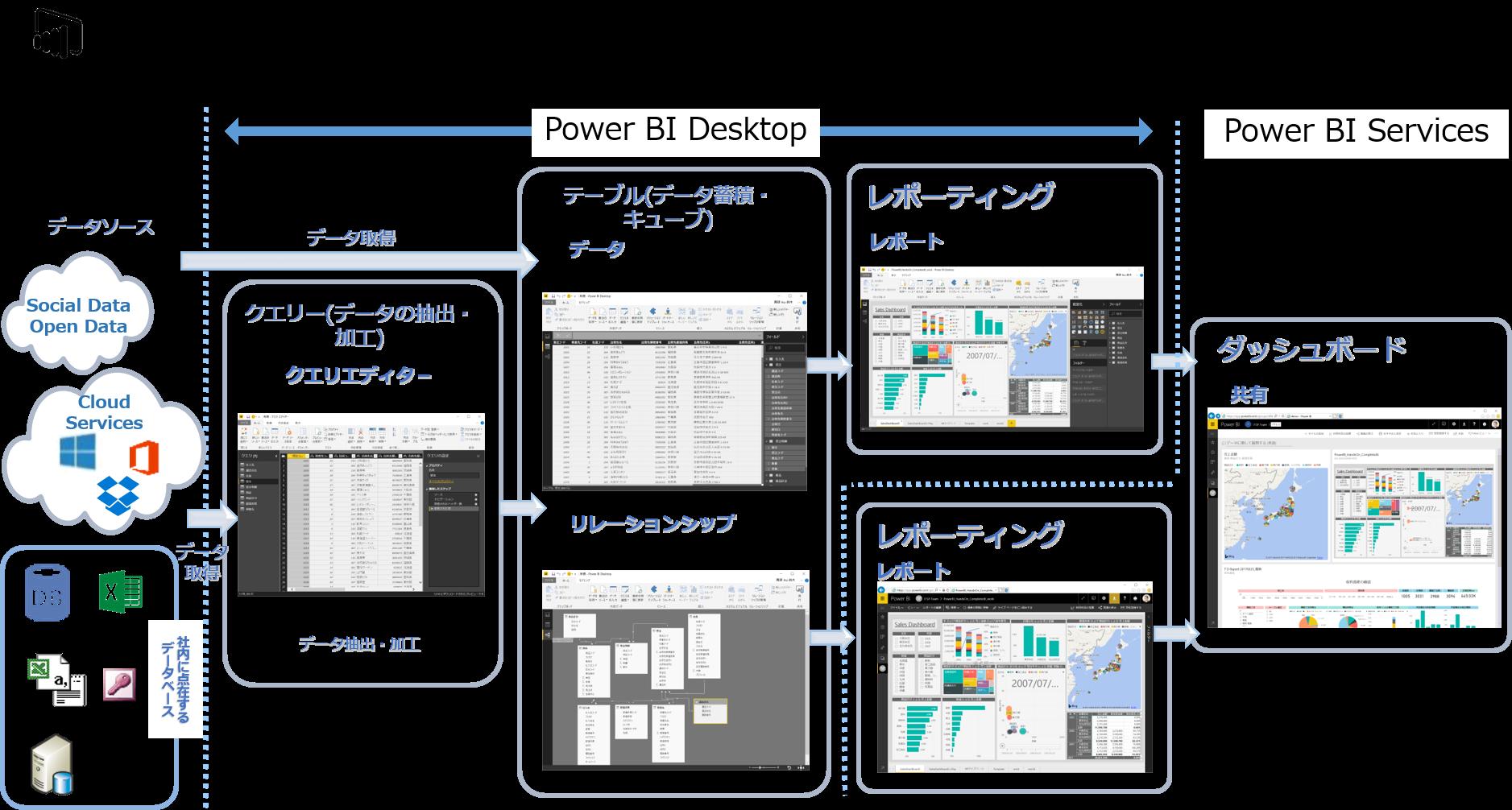 Power_BI_Desktop.png