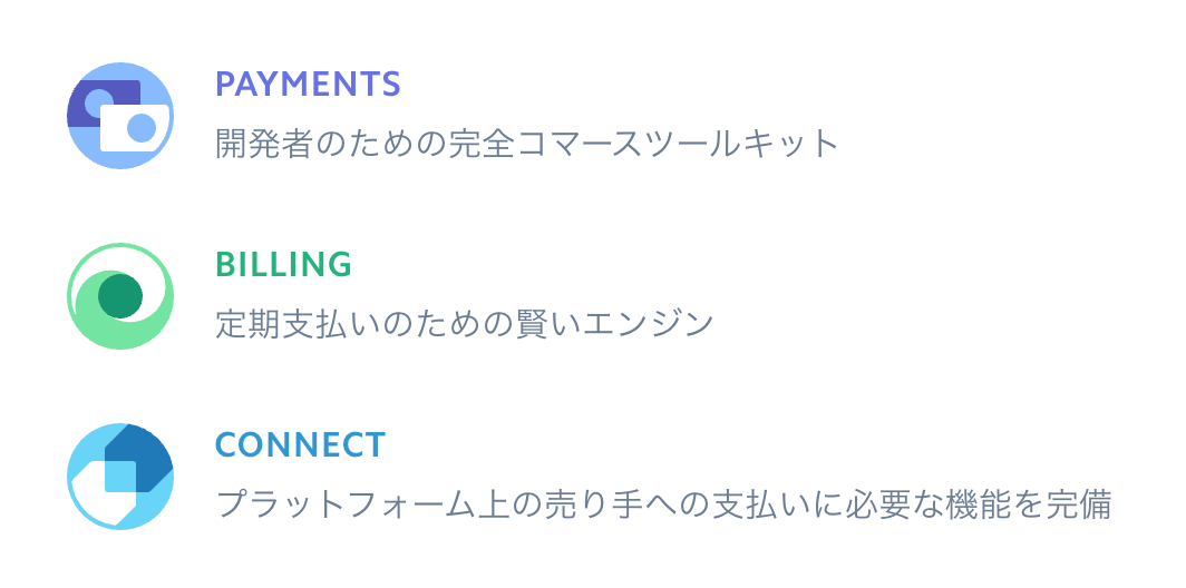 スクリーンショット 2019-06-03 15.22.26.png