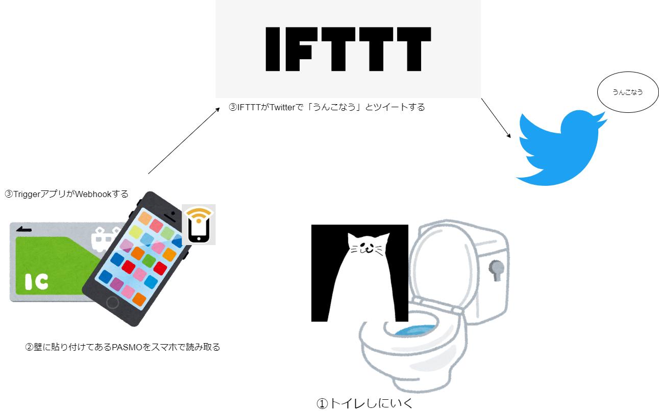 クソアプリ.png