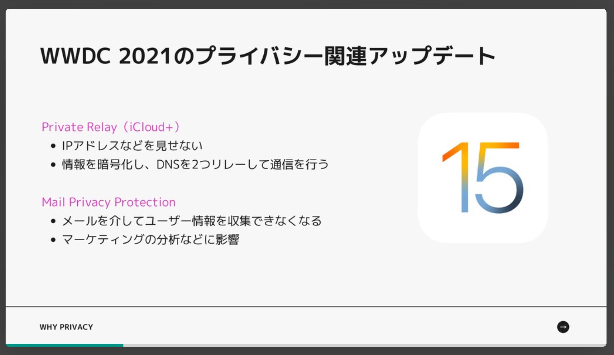 スクリーンショット 2021-09-18 18.33.54.png