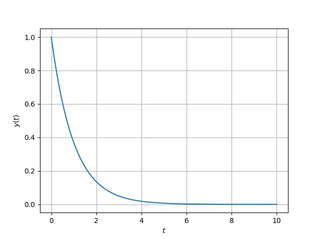 Figure_01.png