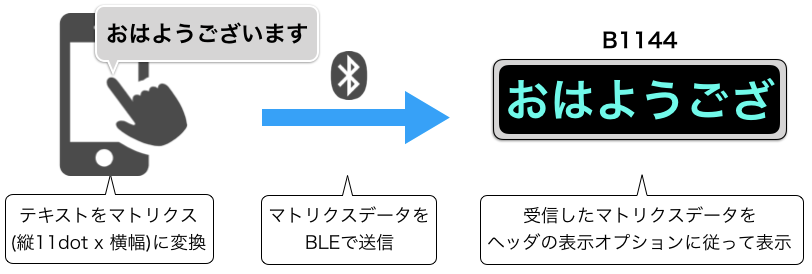 B1144文字表示まで.png
