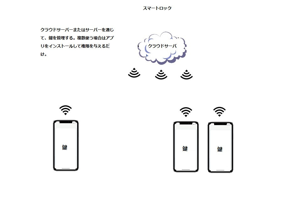 IOT001.jpg