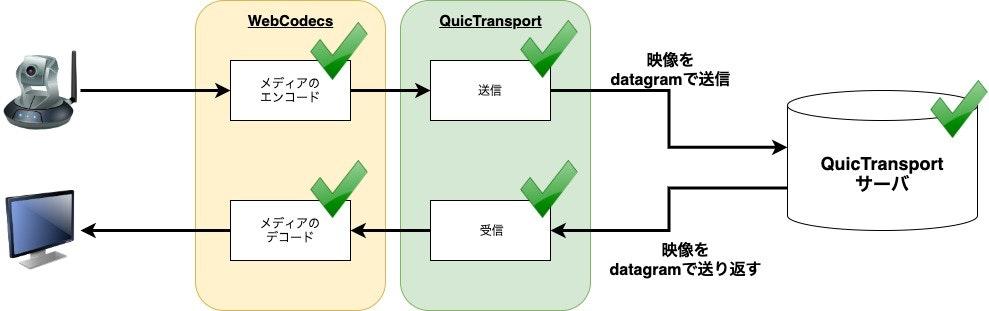 WebCodecs3 1.jpg