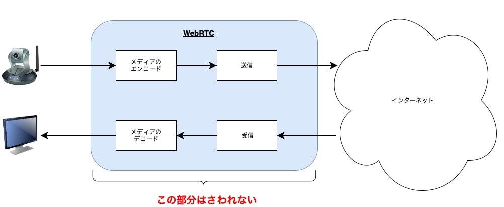 WebCodecs.jpg