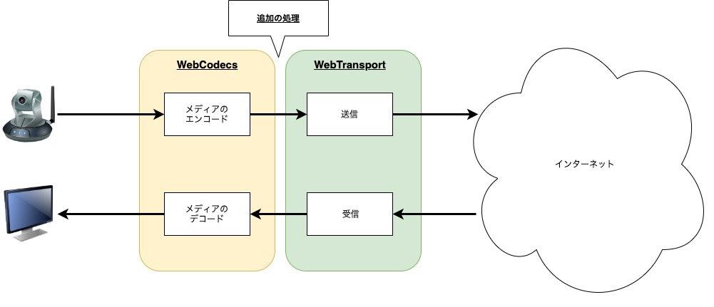 WebCodecs2.jpg