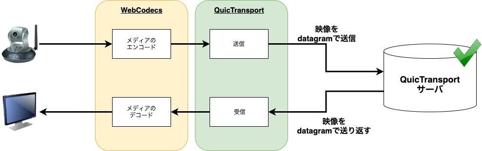 WebCodecs2 1.jpg