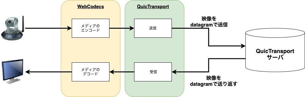 WebCodecs 1.jpg