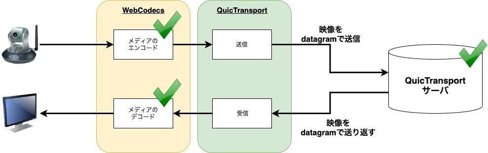 WebCodecs3.jpg