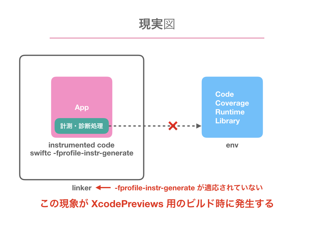 xcode-previews-and-llvm-neo.015.png