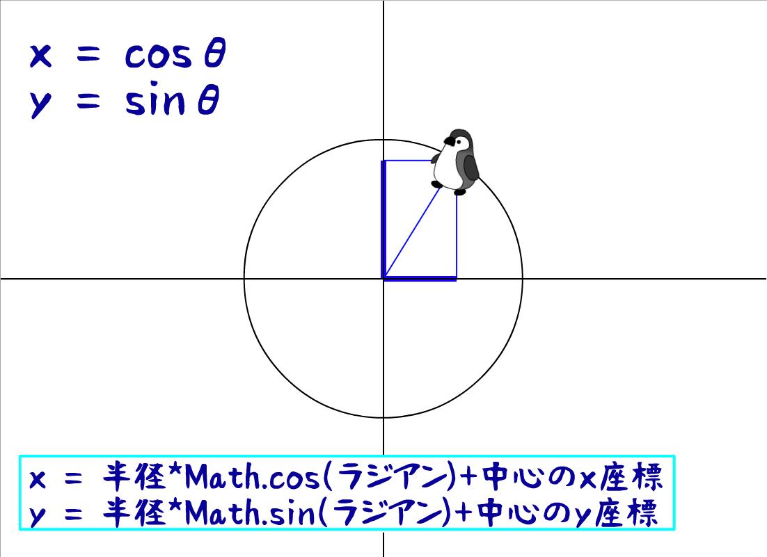 cos & sin