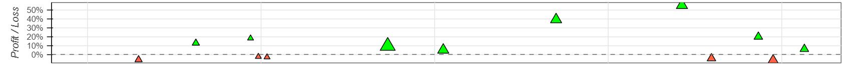 bokeh_plot (5).png