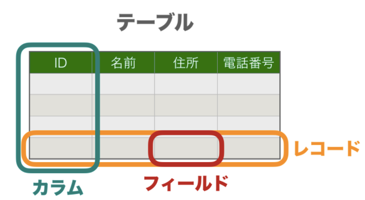 スクリーンショット 2021-04-14 20.10.09.png