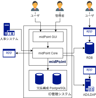 データベース.png