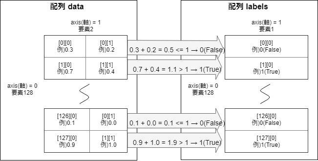 10.KerasForBigginer01.jpg