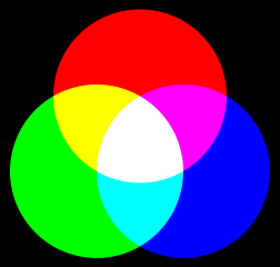 RGB_252px-Synthese+.svg.png