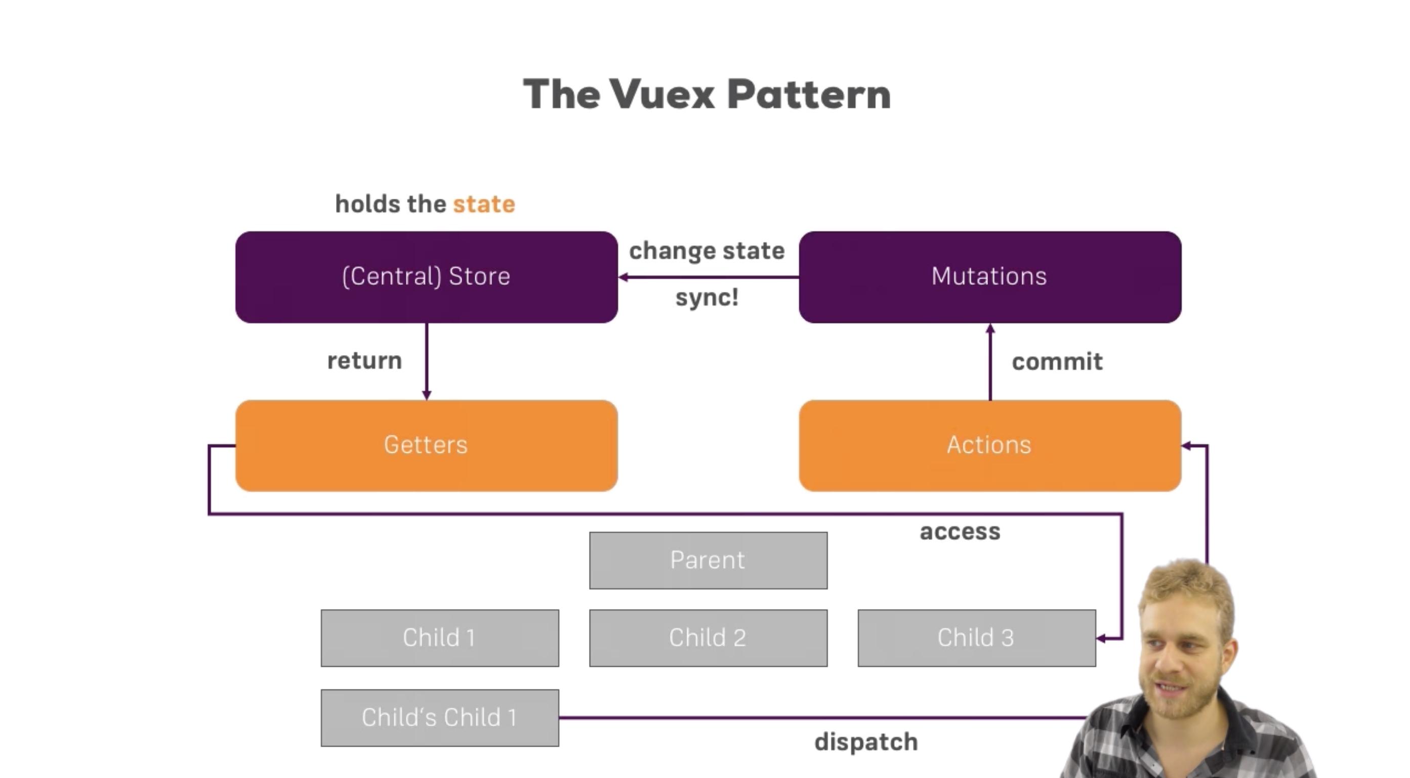 vuex_structure.png
