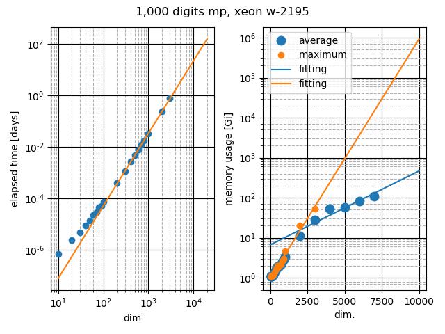 load-mem-usage-estimate.png