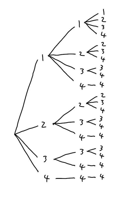 tree-graph.png