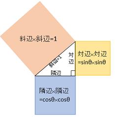 三角関数の公式.png