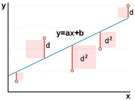 最小2乗法の面積.png
