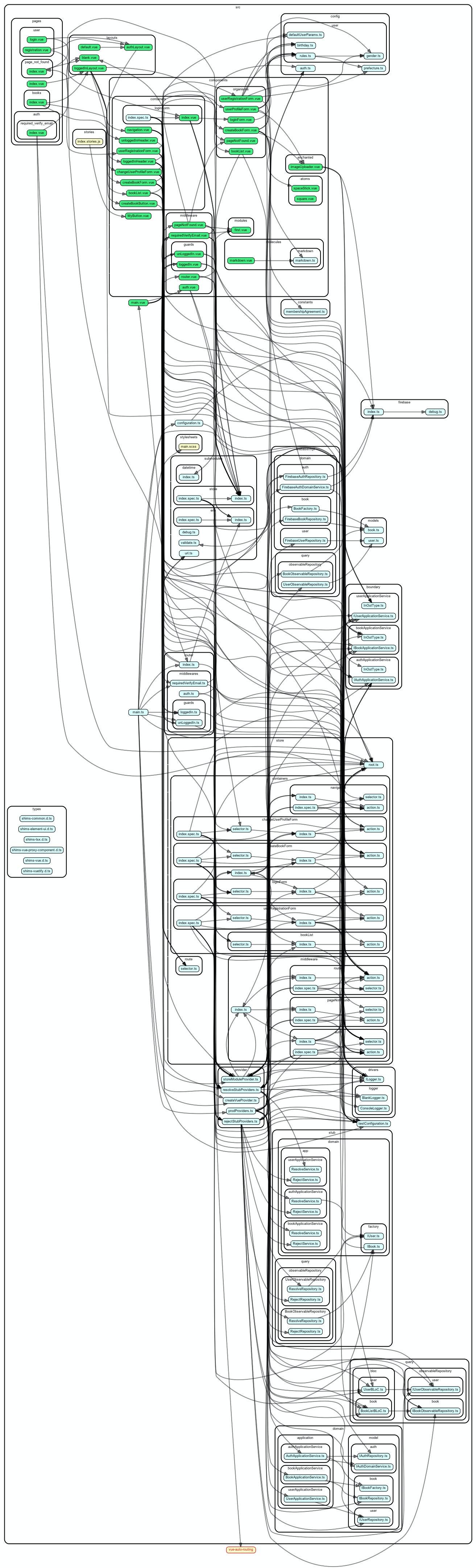 dependencygraph.jpg