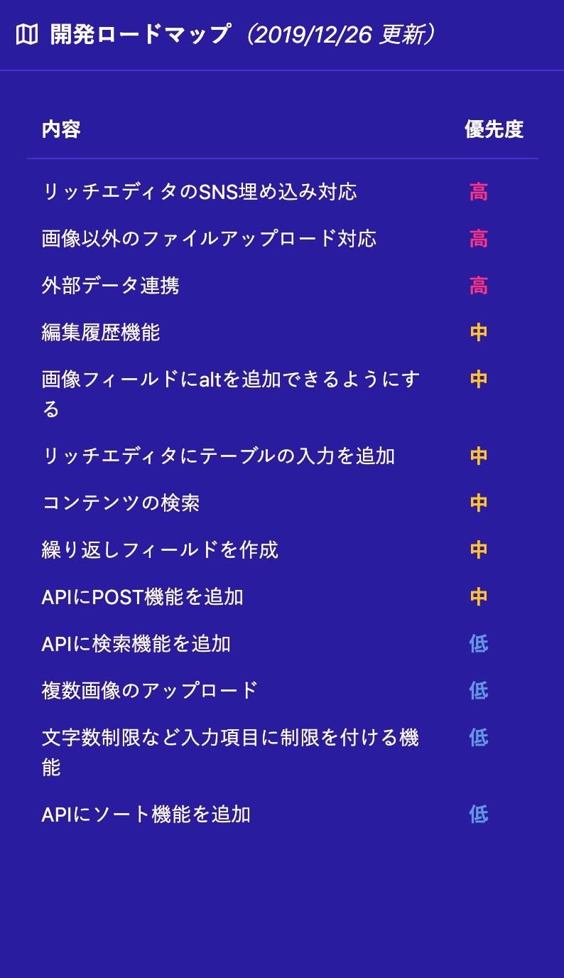 開発ロードマップ