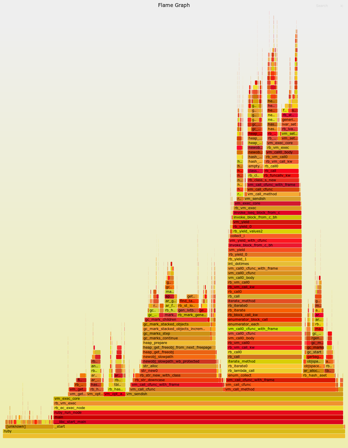 flamegraph.png