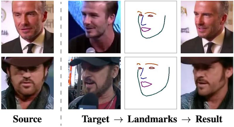 アイドル Deepfake