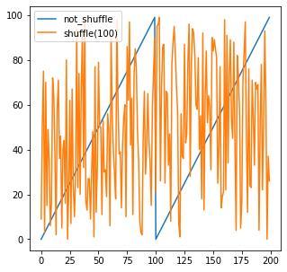 Dataset-shuffle100.png