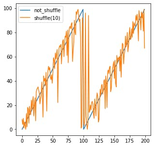 Dataset-shuffle10.png