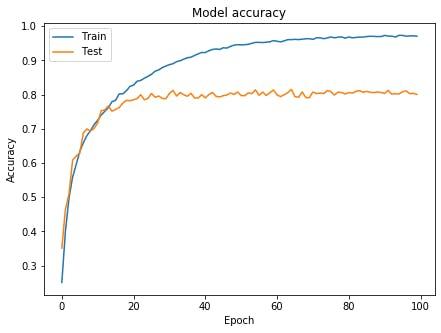 CIFAR10-func-graph3.png