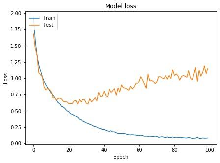 CIFAR10-func-graph4.png