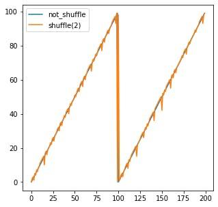 Dataset-shuffle2.png