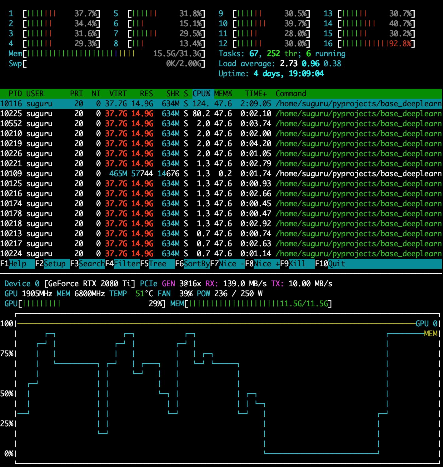 random_rotate_cpu_and_GPU_processing_rate