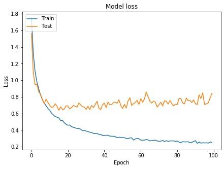 CIFAR10-sub-graph2.png