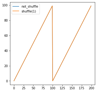Dataset-shuffle1.png